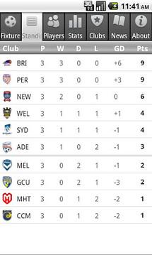 Ultimate A-League