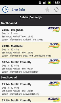 Train Times Ireland