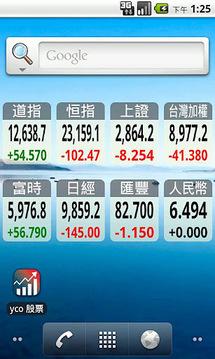 yco Stock (股票)