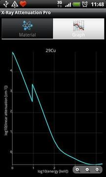 X-Ray Attenuation Calc. Free