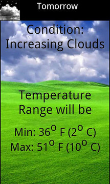 Latest Weather
