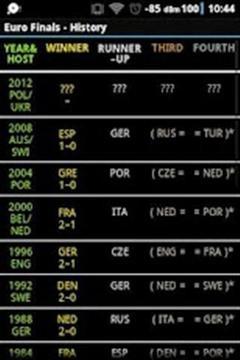 年欧锦赛2012