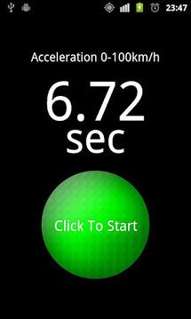 Car Performance Meter