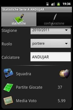 Statistics Serie A Magic