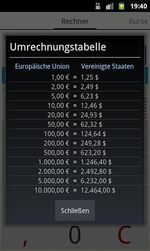 货币转换器 currency converter