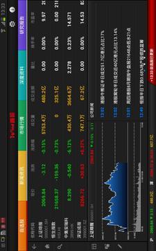 Wind股票专家 HD