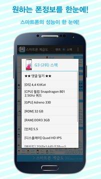 韩国手机排行榜