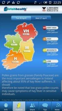 Pollen Alert
