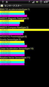 Advanced Sensor Tester