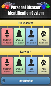 Disaster ID