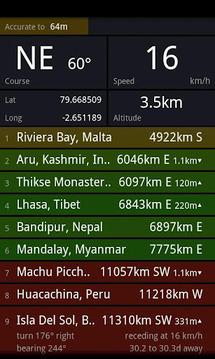 Distant GPS