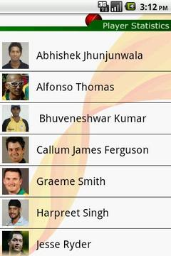 Pune Warriors India