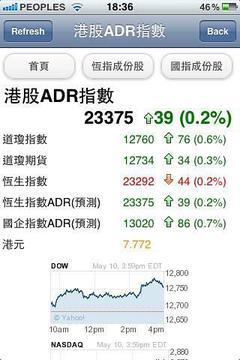 即时港股ADR指数