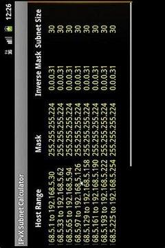 IPvX Subnet Calculator