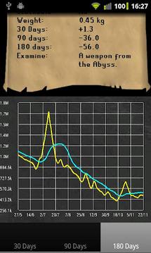 Runescape GE Lookup