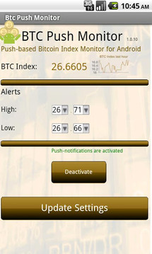 BTC Push Monitor