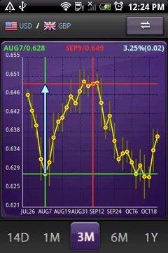 aCurrency Pro (国际汇率转换)