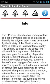 Plastic Identification Codes