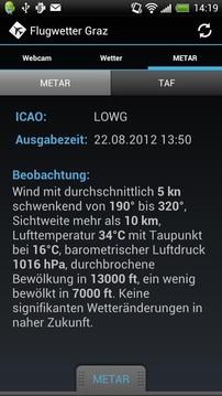 Flugwetter Graz