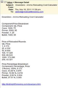 Ammo Reload Cost Calc