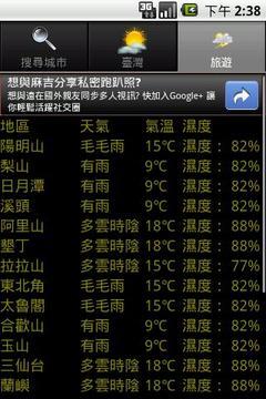 台湾天气预测