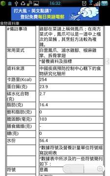 Food Database [食物数据库]