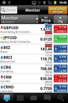 ADVFN Stocks & Shares