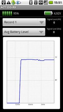 ACT S3D-RX (Bluetooth) light