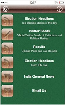 Election Results - India 2014