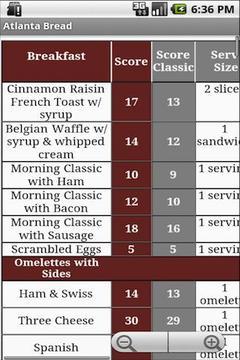 Fast Food Calorie Watchers LIT