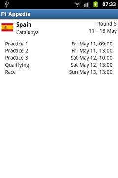 F1 Appedia