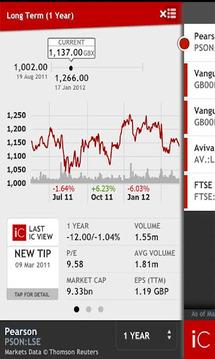 Investors Chronicle App