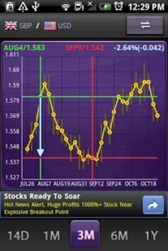 aCurrency (国际汇率+widgets)