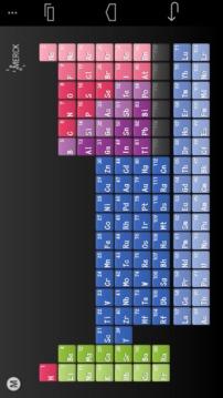 元素周期表 Merck PTE