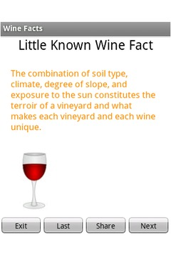 Wine Facts 2010