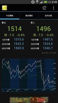 台湾黄金报价
