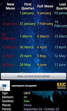 Moon Phases and Zodiac