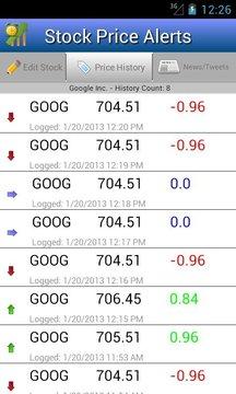 Stock Price Alerts Lite