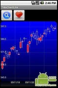 金融制图软件