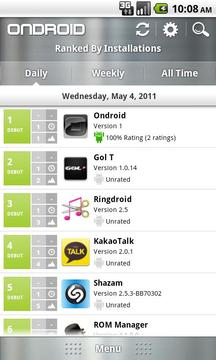 Ondroid - Top apps chart