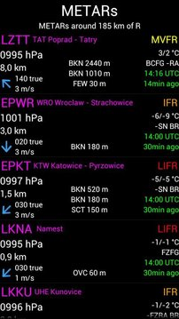 FLY is FUN Aviation Navigation