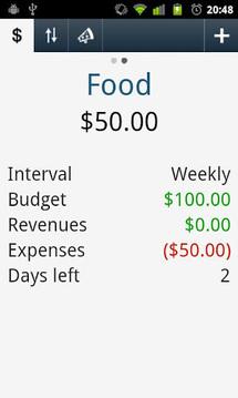 Balance and Budget