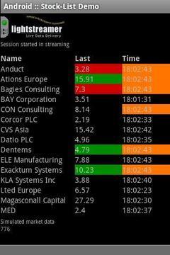 股票名单演示