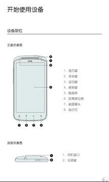 HTC 灵感XE G18用户手册