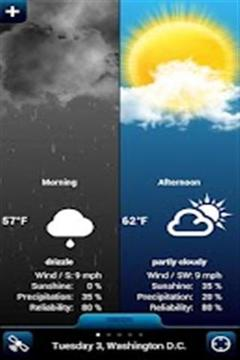 USA Weather forecast