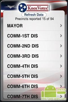 诺克斯城选举结果