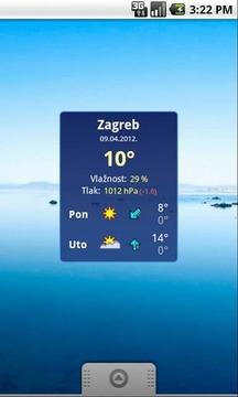Croatia Weather