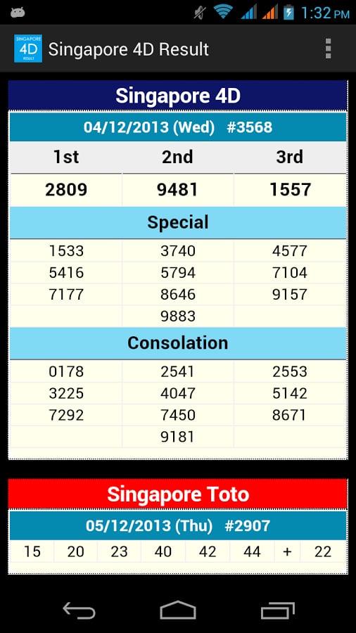 """<strong>singapore<\/strong> 4d result"""" style=""""max-width:400px;float:left;padding:10px 10px 10px 0px;border:0px;""""></p> <p><h1> Rahasia Memilih Situs Judi Soccer Terbaik lalu Berkualitas </h1> <p> Judi bola memasang merupakan opsi favorit para penjudi karena olah raga sepakbola juga memiliki populer dan penyukanya. Malahan saking banyaknya, dikala tersebut telah banyak bandar judi bola yang mana menyajikan bermacam-macam hasil positif lalu sarana bagus. Melainkan, hal ini justru sesekali ada salahnya kepada memastikan situs terbaik. </p> <p> Berbagai situs judi cukup berfokus kepada memikat cam pemain tetapi tidak menyajikan jaminan keselamatan. Pun, pada dimana kasus pemasang dan tak dapat bermain ataupun tarik. Oleh karena itu, selalu seseorang pemain baru Anda harus memahami cara menentukan situs judi bola dipercaya kali ini. </p> <p> Esensialnya Pindah Web Sepakbola Bet Unggulan </p> <p> Bagi bermain judi bola, pembatasan pertaruhan merupakan faktor wajib memastikan kemenangan. Dengan tidak kenal dengan berjudilah oleh karena itu Mereka nantinya kesusahan mempertimbangkan alternatif permainan kepada memenangkan. Tak hanya itu, Anda dan membutuhkan laman dalam hal ini matang kepada bertaruh. </p> <p> Dimana bandar bodong cukup bersemedi untuk atraktif para petaruh supaya sisi pemainnya, tapi sedikit taruhan yang digeluti. Melebihi buruknya, pemasang bahkan cukup dapat melaksanakan isi saldo namun tak bermain pasangannya. Alhasil, modal yang mana didepositokan malahan enggak bertumbuh. Nah, disinilah guna penting semenjak berjudi di agen unggulan. </p> <p> Lewat bandar sepak bola pemukul bola pingpong terbaik, pemasang pun dapat bermain hingga banyak intensif oleh sebab itu kans menang malah fantastis. Selain tersebut, bandar dipercaya telah membiayai keselamatan formulir para penjudi yang dapat bertaruh ialah rileks dan semakin fokus atas pemasangan. Bandar judi bola dipercaya juga akan melengkapi sarananya yaitu berbagai begitu lancarnya layaknya keleluasaan depos"""