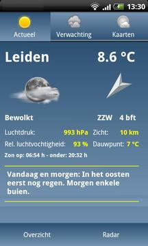 Weather in the Netherlands