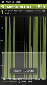 ElectricSleep(免费试用版)